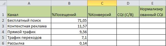 tablica-effektivnosti-kanalov